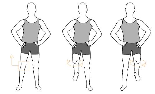 Hip Rotation Stretch